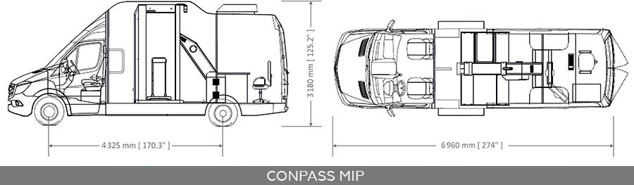 ADANI CONPASS MIP Mobile Inspection Point